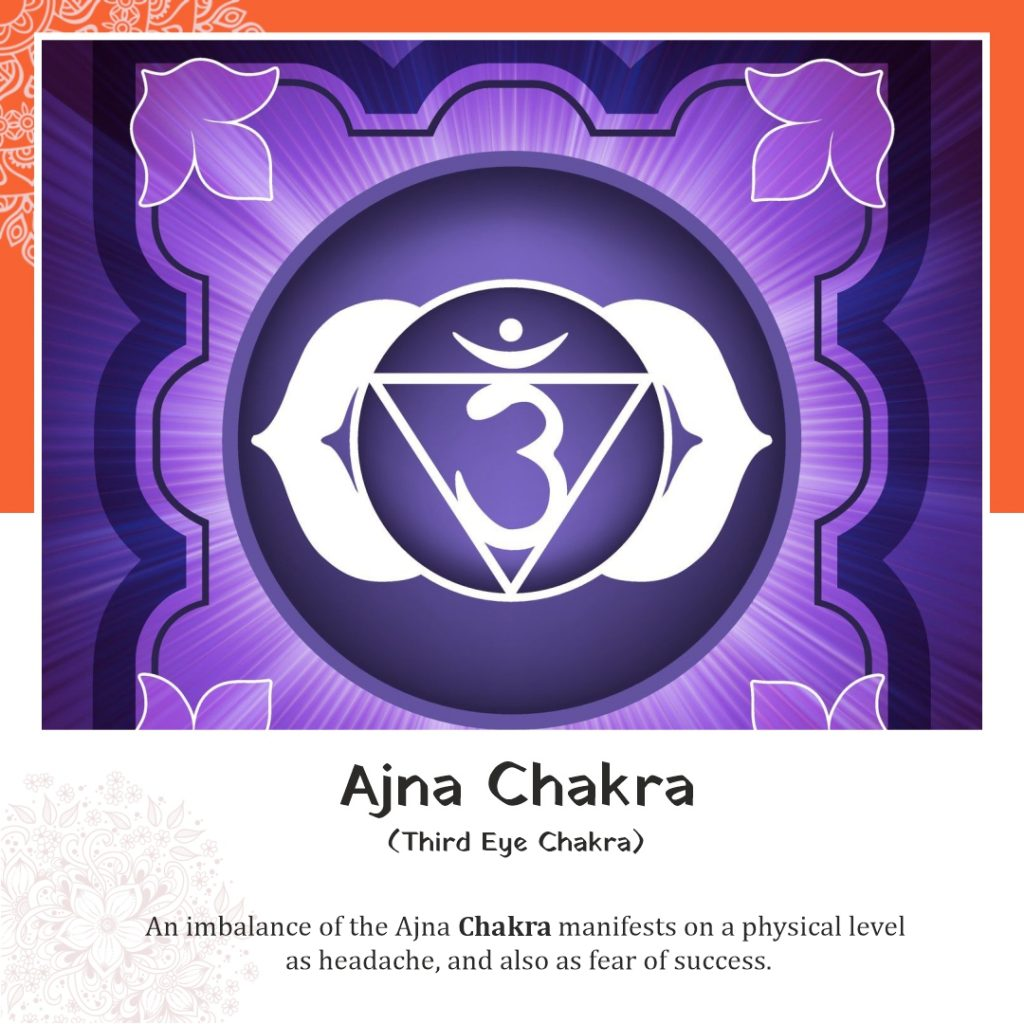 Ajna Chakra (Third Eye Chakra)