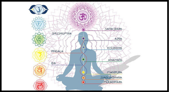 three yoga nadis